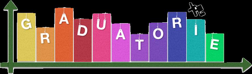 Data pubblicazione graduatorie definitive scuole dell'infanzia a.s. 2021/2022